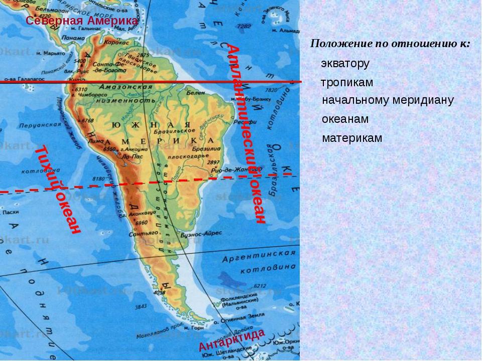 Тихий океан Атлантический океан Северная Америка Антарктида Положение по отн...