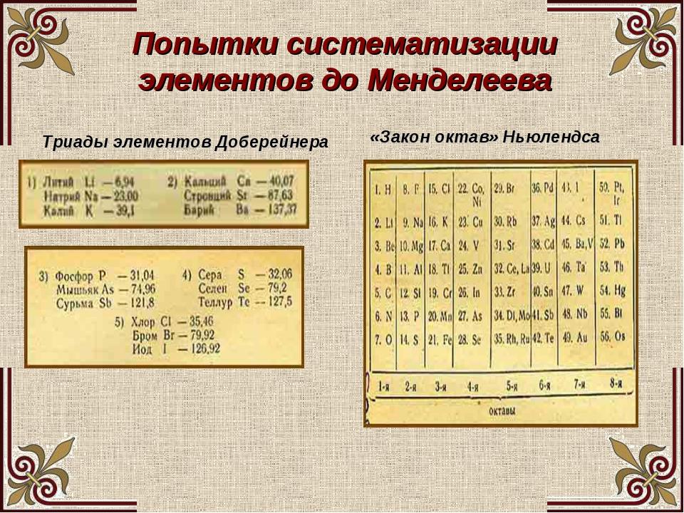 Попытки систематизации элементов до Менделеева Триады элементов Доберейнера...