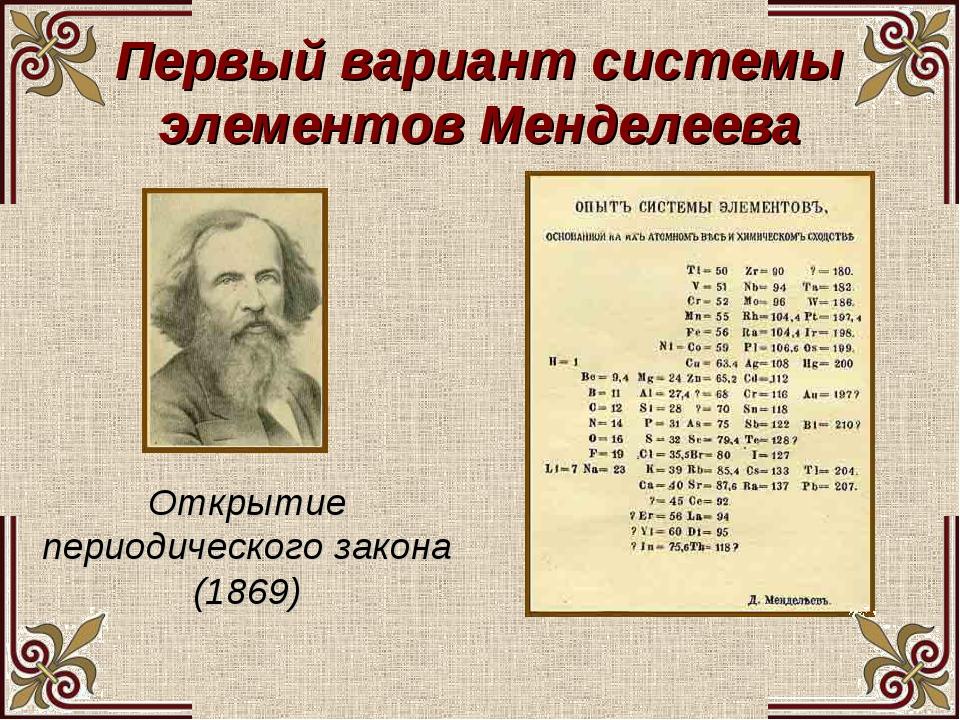 Первый вариант системы элементов Менделеева Открытие периодического закона (...