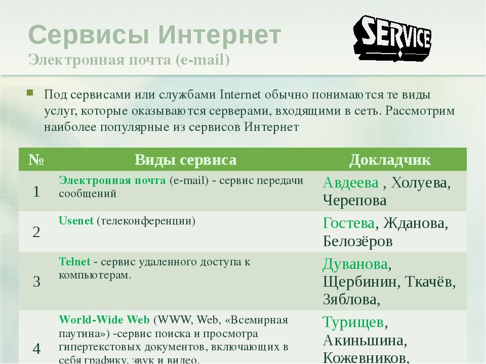 Под сервисами или службами Internet обычно понимаются те виды услуг, которые...