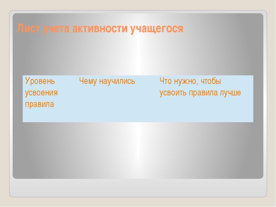 Лист учета активности учащегося Уровеньусвоения правила Чемунаучились Чтонужн...