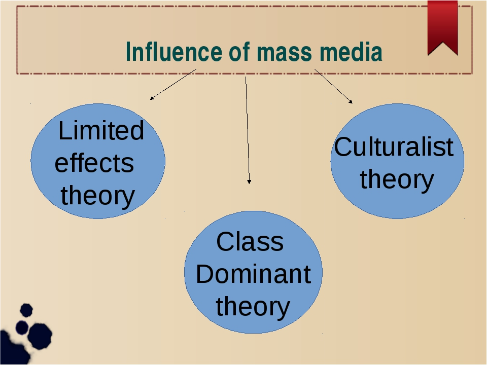 Influence of mass media Limited effects theory Class Dominant theory Cultural...