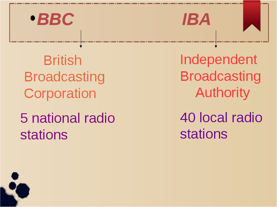 BBC IBA British Broadcasting Corporation 5 national radio stations Independen...
