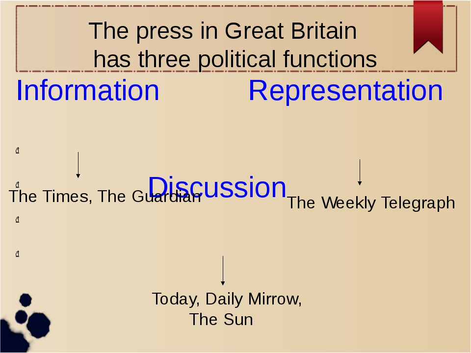 Information Representation Discussion The Times, The Guardian Today, Daily M...