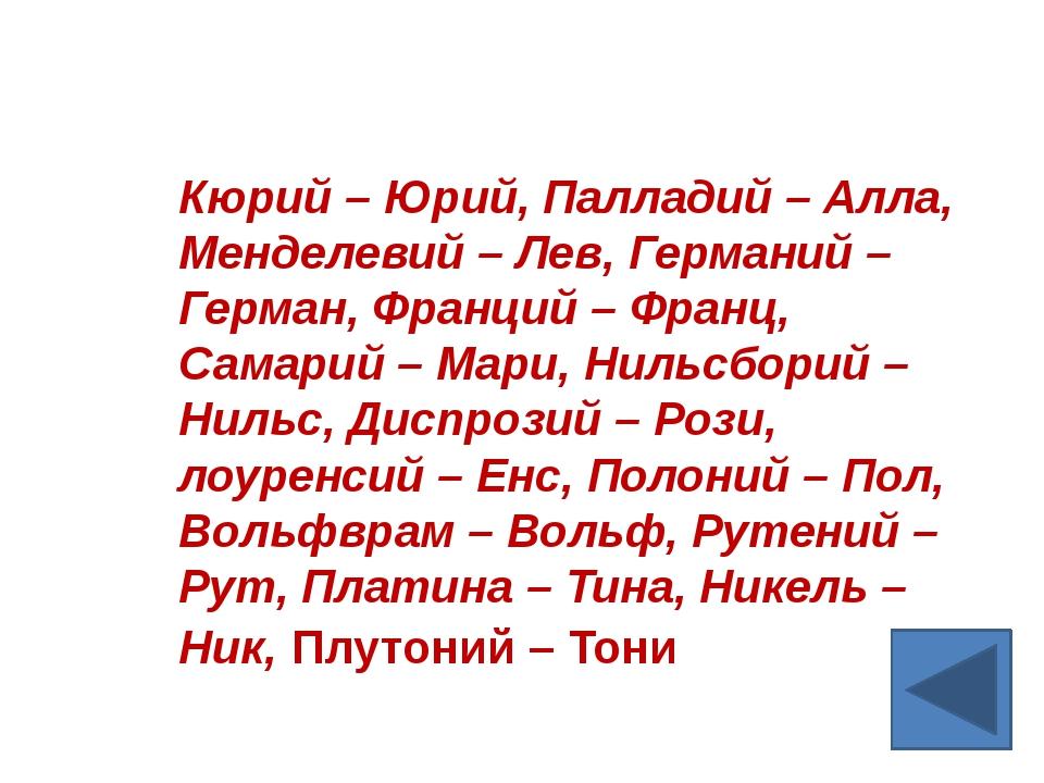 Кюрий – Юрий, Палладий – Алла, Менделевий – Лев, Германий – Герман, Франций...