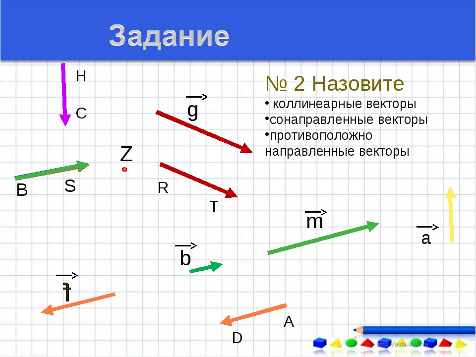 № 2 Назовите коллинеарные векторы сонаправленные векторы противоположно напра...