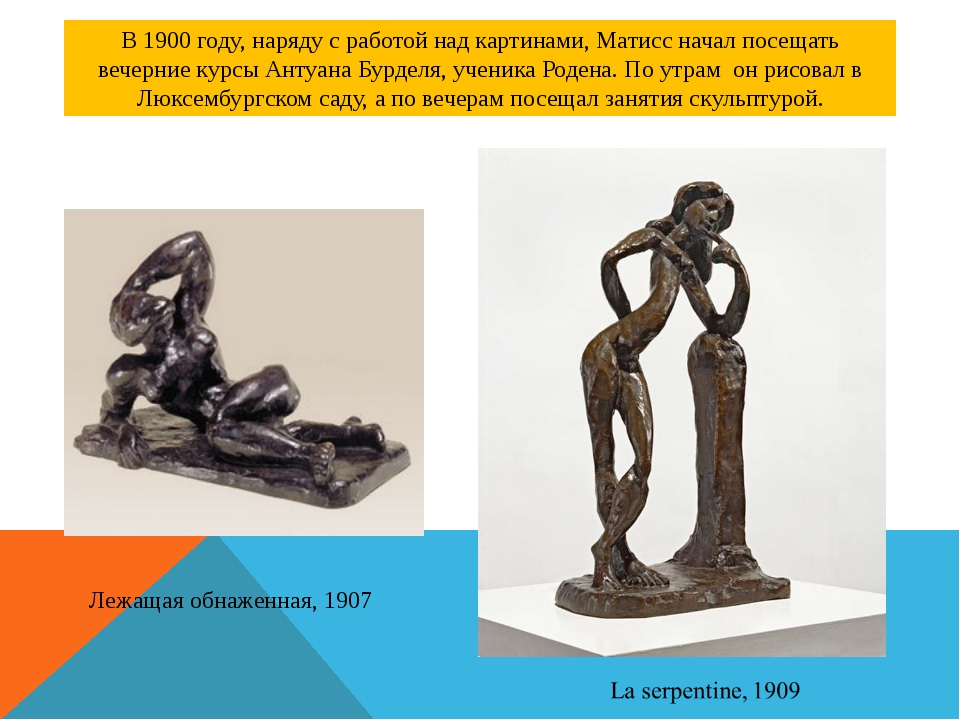 В 1900 году, наряду с работой над картинами, Матисс начал посещать вечерние к...
