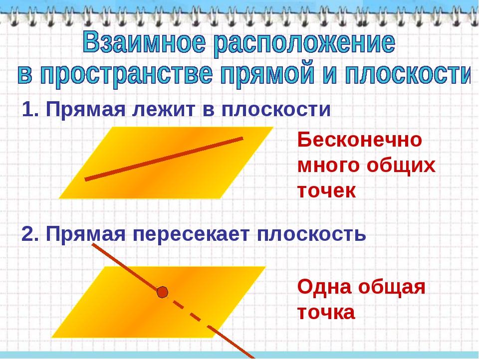 1. Прямая лежит в плоскости 2. Прямая пересекает плоскость Бесконечно много о...