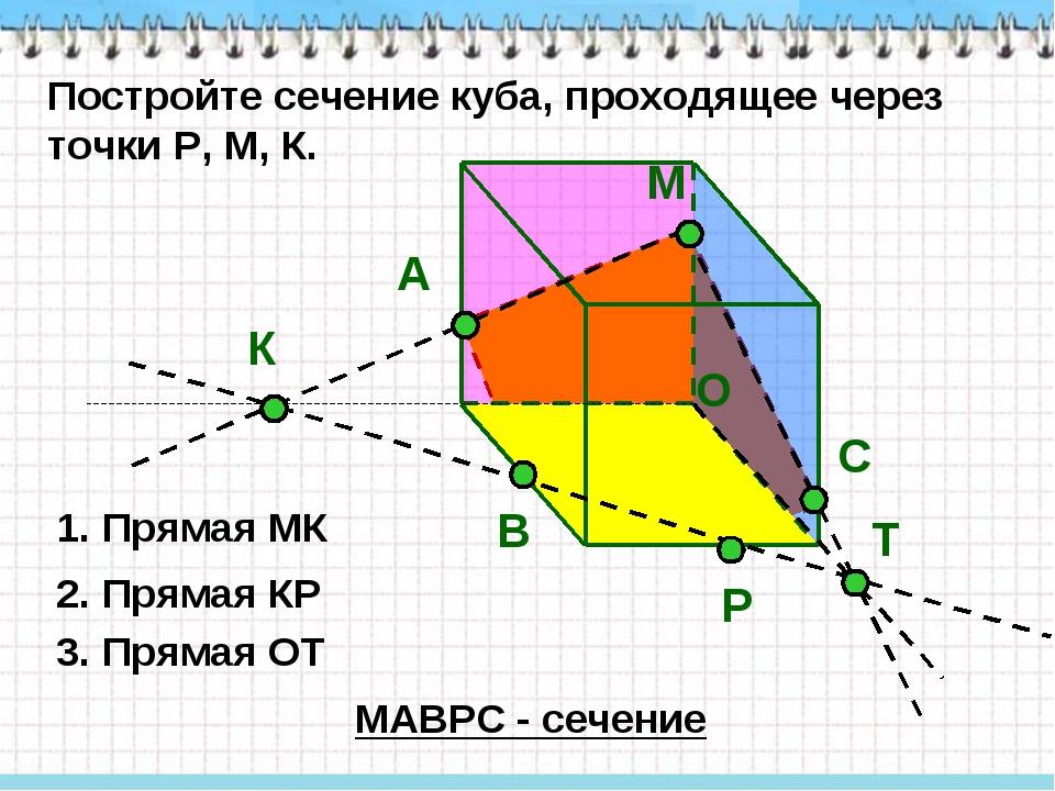 М Р Постройте сечение куба, проходящее через точки P, М, К. К А 1. Прямая МК...