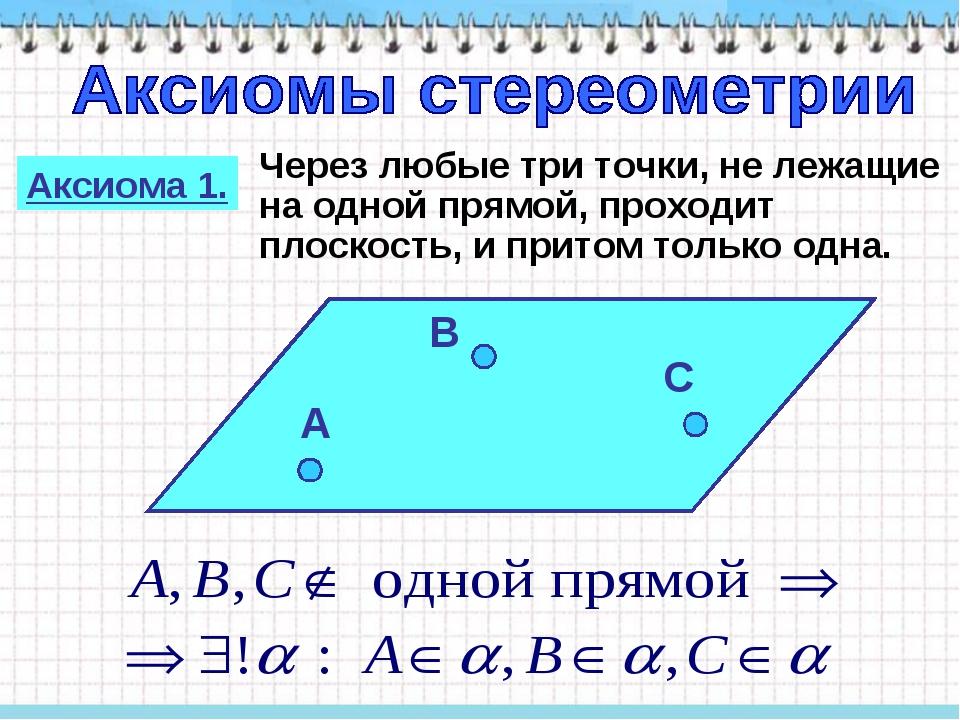 Аксиома 1. Через любые три точки, не лежащие на одной прямой, проходит плоско...