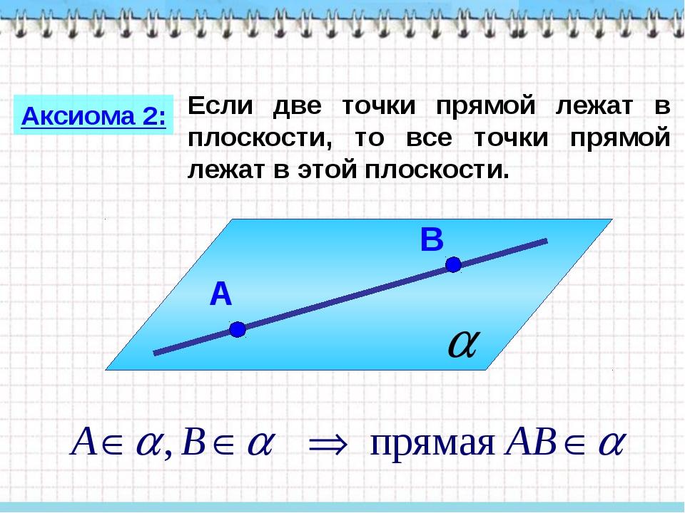 Если две точки прямой лежат в плоскости, то все точки прямой лежат в этой пло...