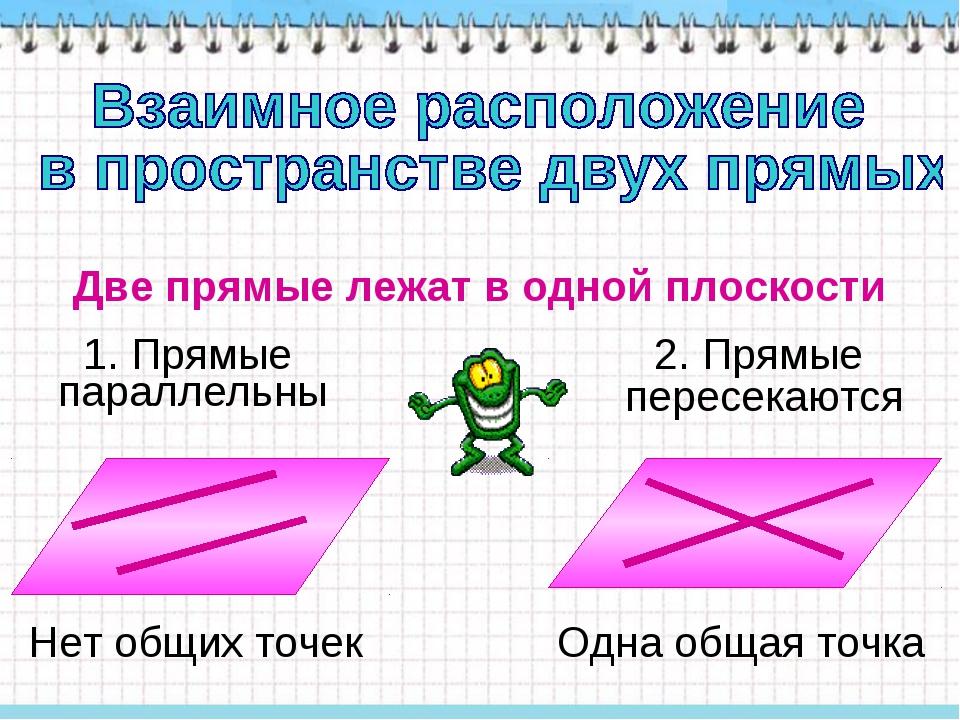 Две прямые лежат в одной плоскости 2. Прямые пересекаются 1. Прямые параллель...