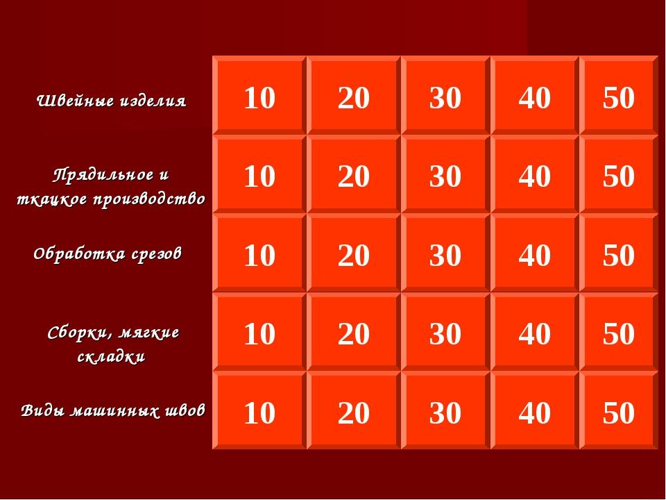 10 20 10 10 10 10 20 20 20 20 30 30 30 30 30 40 40 40 40 40 50 50 50 50 50 Шв...