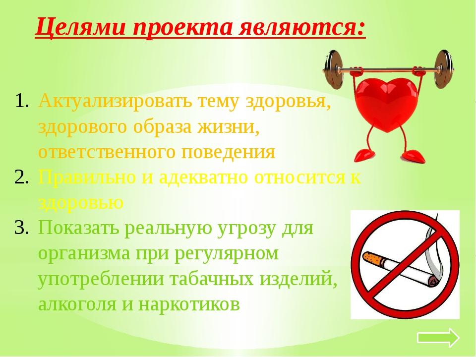 Что такое вредные привычки? Употребление табака Употребление алкоголя Употреб...