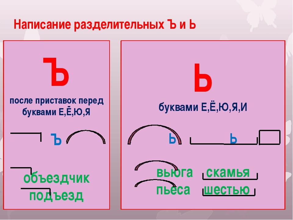 Написание разделительных Ъ и Ь Ъ после приставок перед буквами Е,Ё,Ю,Я Ъ объе...