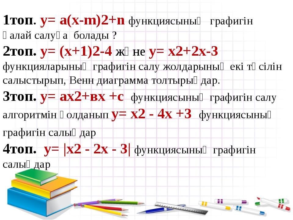 1топ. y= a(x-m)2+n функциясының графигін қалай салуға болады ? 2топ. y= (x+1)...