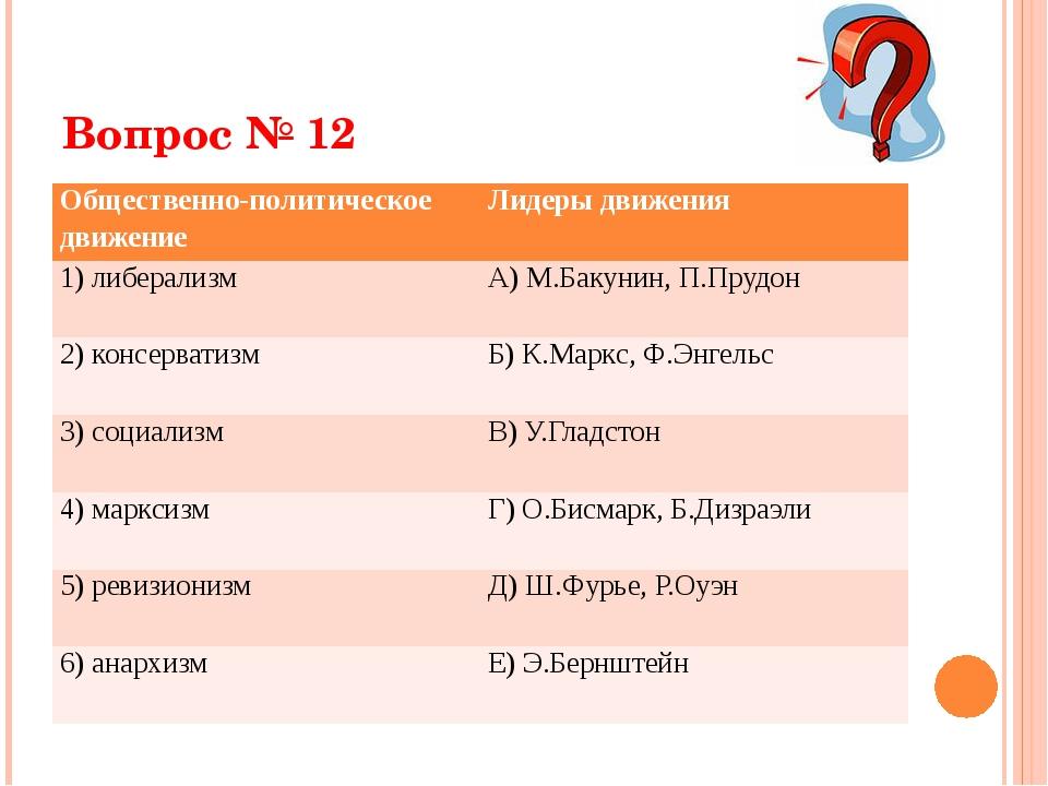 Вопрос № 12 Общественно-политическое движение Лидеры движения 1) либерализм А...