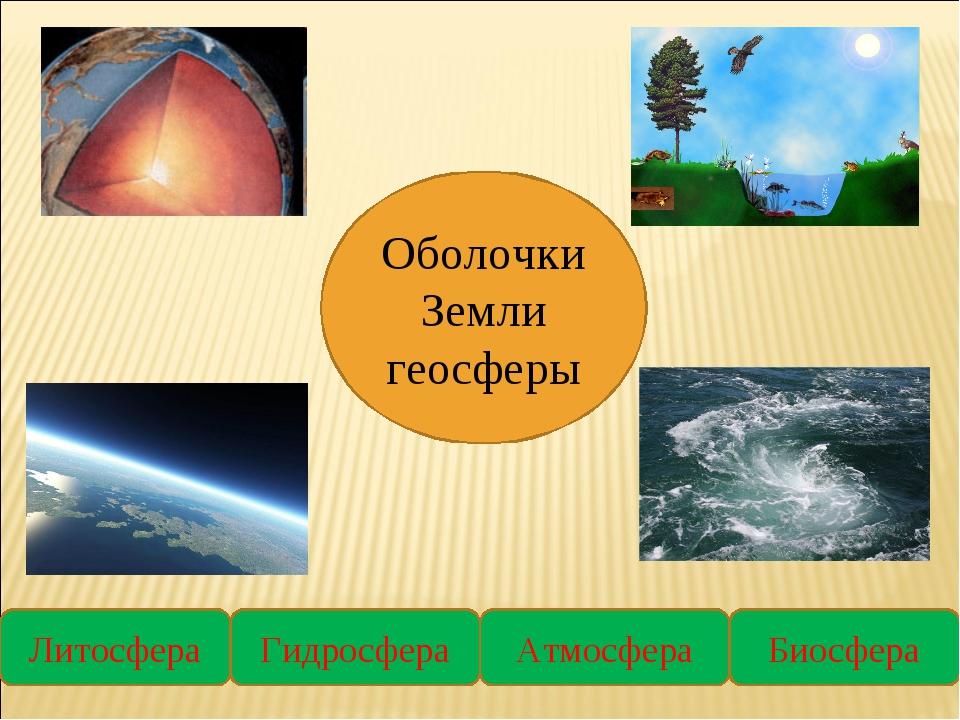 Литосфера Атмосфера Гидросфера Биосфера Оболочки Земли геосферы