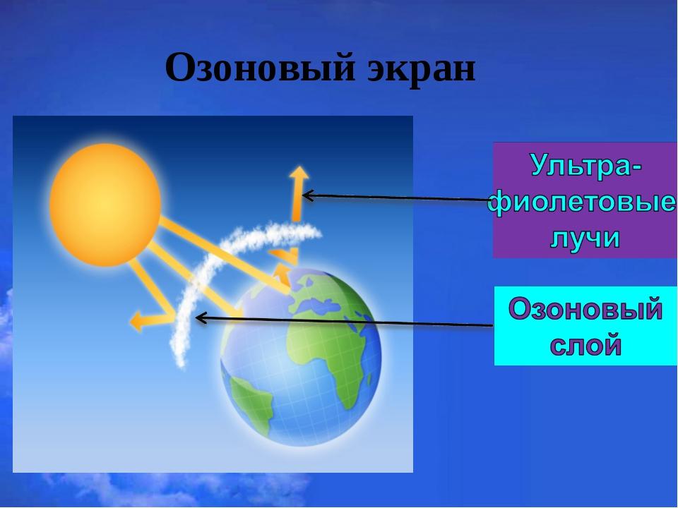 Озоновый экран