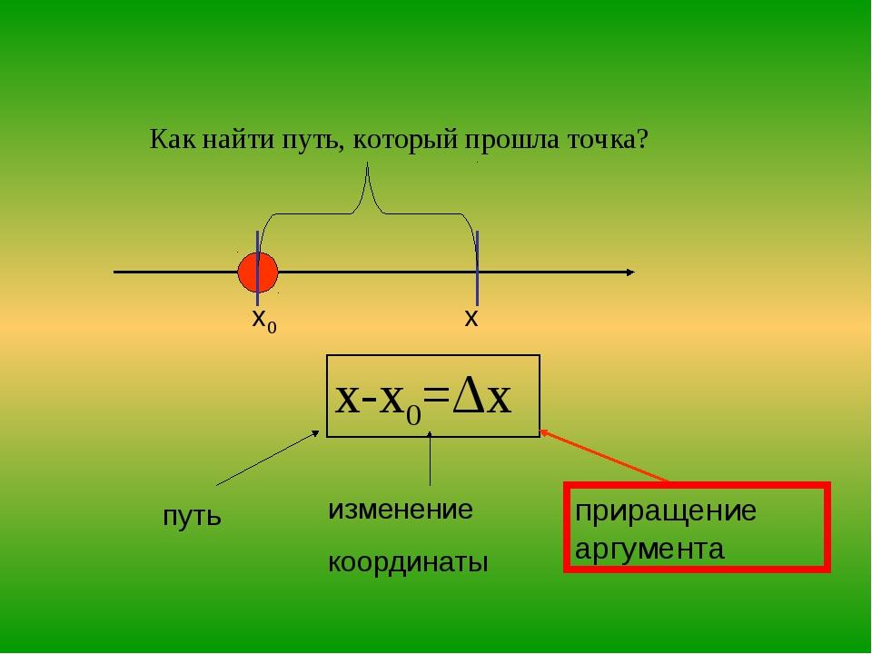 x0 x Как найти путь, который прошла точка? x-x0=Δx путь изменение координаты...