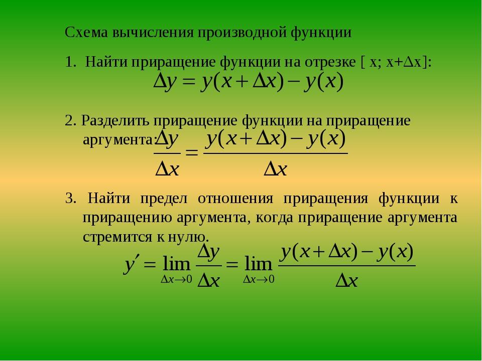 Схема вычисления производной функции 1. Найти приращение функции на отрезке [...