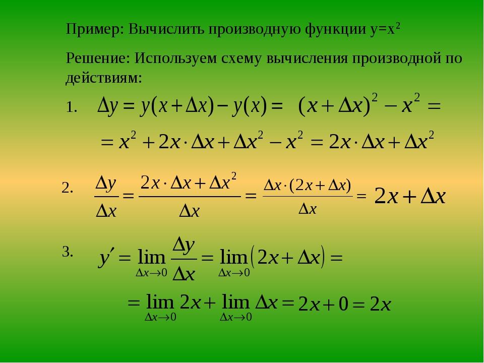 Пример: Вычислить производную функции y=x2 Решение: Используем схему вычислен...