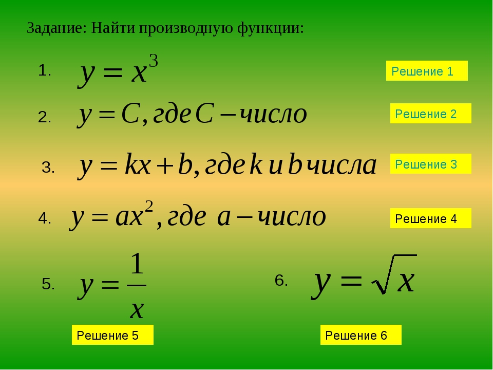 Задание: Найти производную функции: 1. 2. 3. 4. 5. 6. Решение 1 Решение 3 Реш...