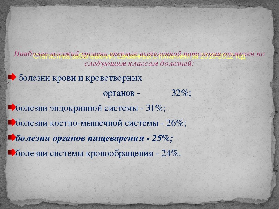 Статистика заболеваний, связанных с питанием за 2010-2012 год Наиболее высок...