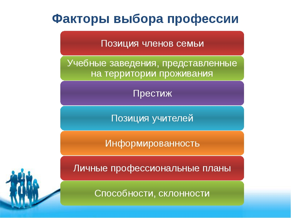 Факторы выбора профессии Free Powerpoint Templates
