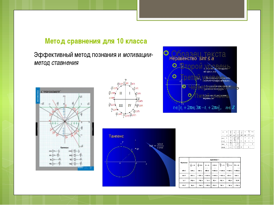 Метод сравнения для 10 класса Эффективный метод познания и мотивации-метод с...