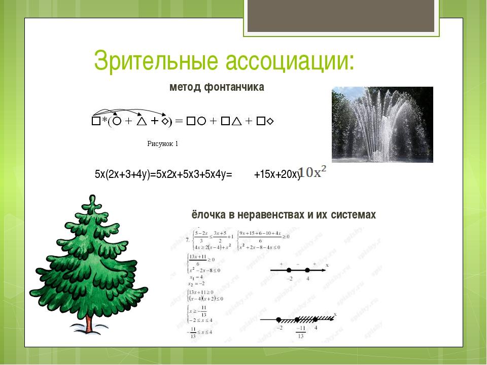 Зрительные ассоциации: метод фонтанчика 5х(2х+3+4у)=5х2х+5х3+5х4у= +15х+20ху...