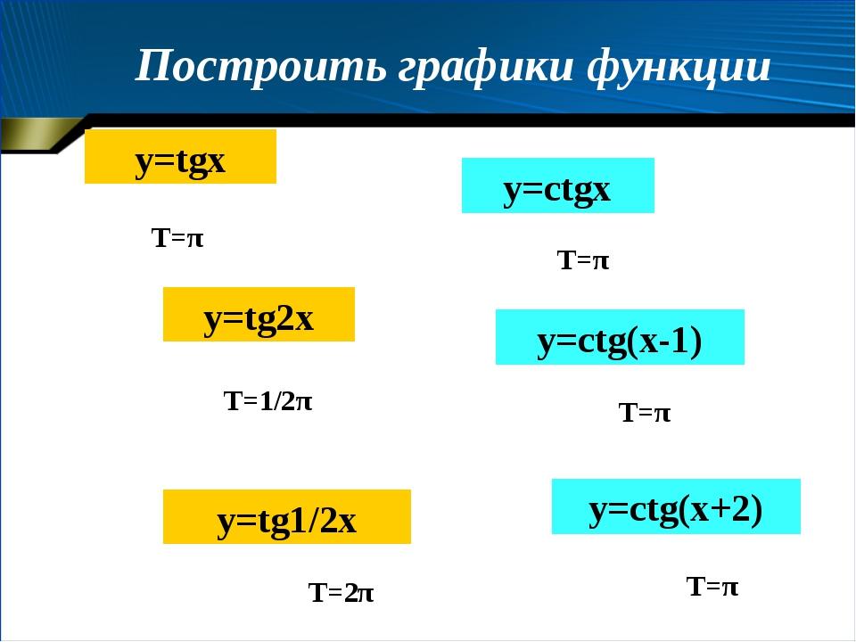 Построить графики функции y=tg2x y=ctg(x+2) y=tg1/2x y=ctg(x-1) y=tgx y=ctgx...