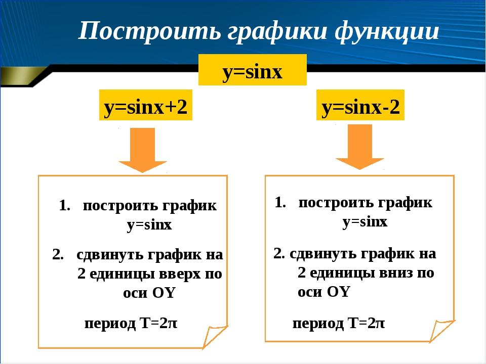 Построить графики функции y=sinx y=sinx+2 y=sinx-2 построить график y=sinx с...