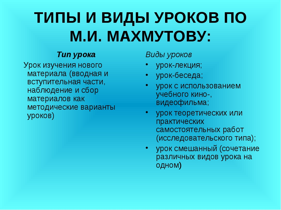 ТИПЫ И ВИДЫ УРОКОВ ПО М.И. МАХМУТОВУ: Тип урока Урок изучения нового материал...