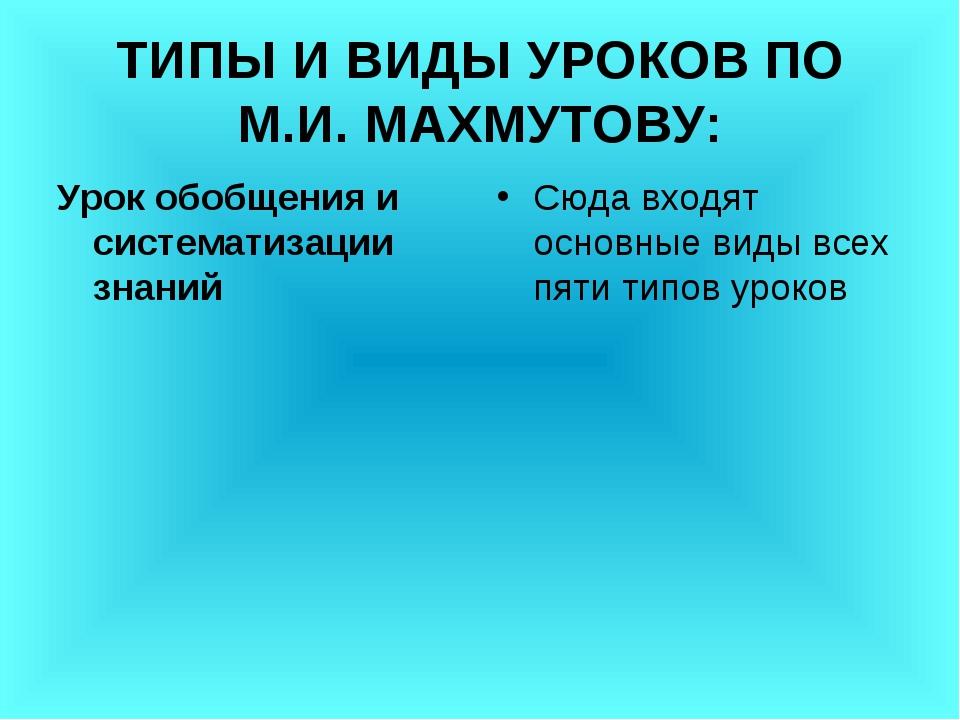 ТИПЫ И ВИДЫ УРОКОВ ПО М.И. МАХМУТОВУ: Урок обобщения и систематизации знаний...
