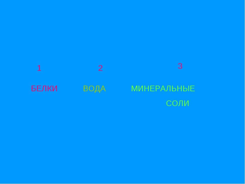 БЕЛКИ ВОДА МИНЕРАЛЬНЫЕ СОЛИ 1 2 3