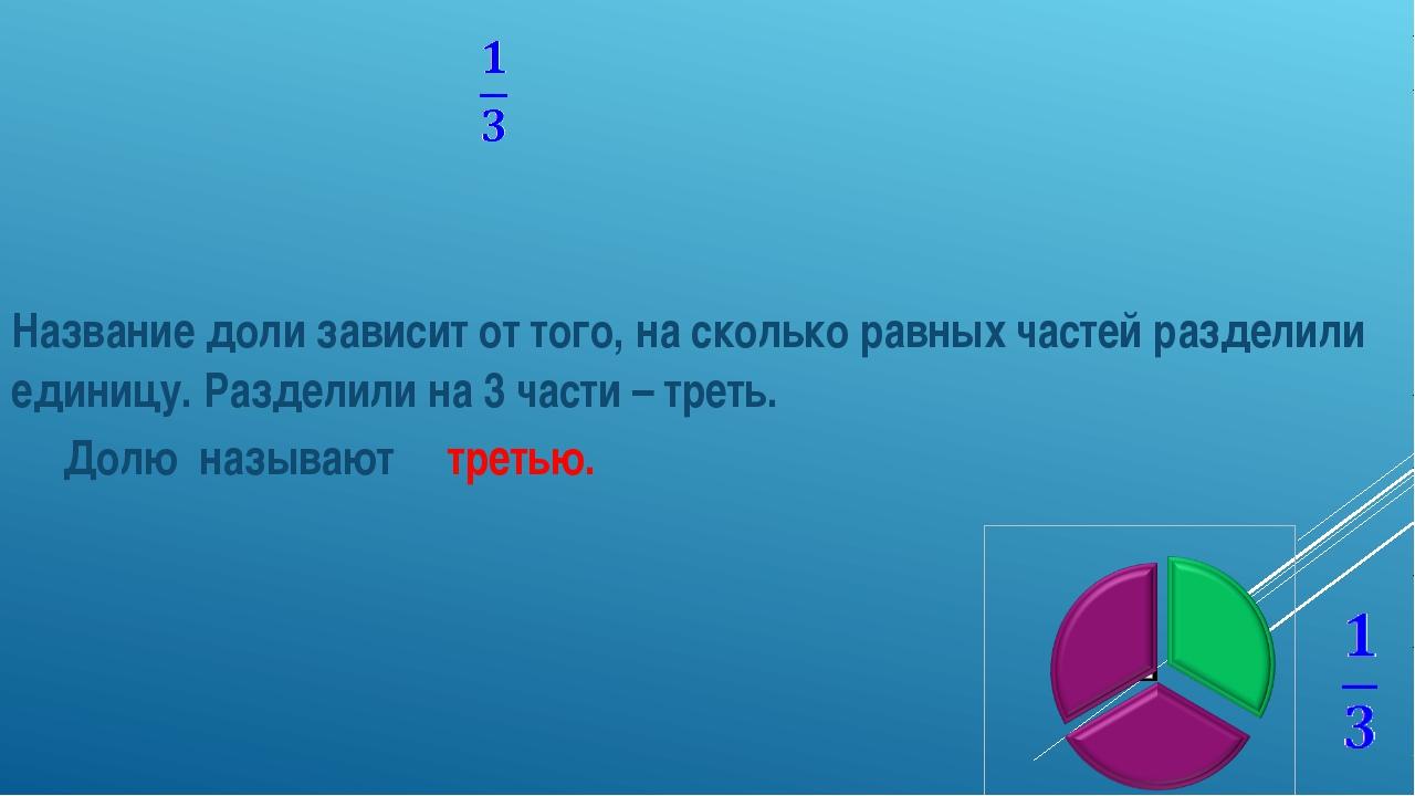 Название доли зависит от того, на сколько равных частей разделили единицу. Р...