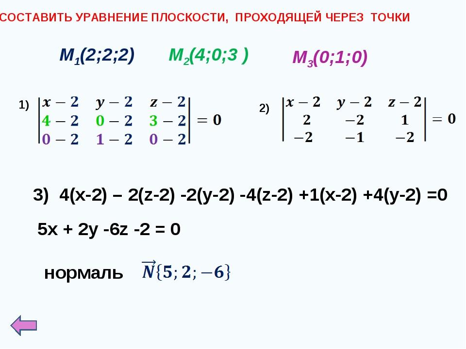 СОСТАВИТЬ УРАВНЕНИЕ ПЛОСКОСТИ, ПРОХОДЯЩЕЙ ЧЕРЕЗ ТОЧКИ 3) 4(x-2) – 2(z-2) -2(y...