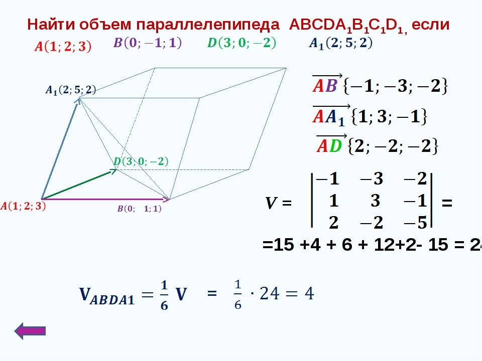Найти объем параллелепипеда ABCDA1B1C1D1 , если =15 +4 + 6 + 12+2- 15 = 24