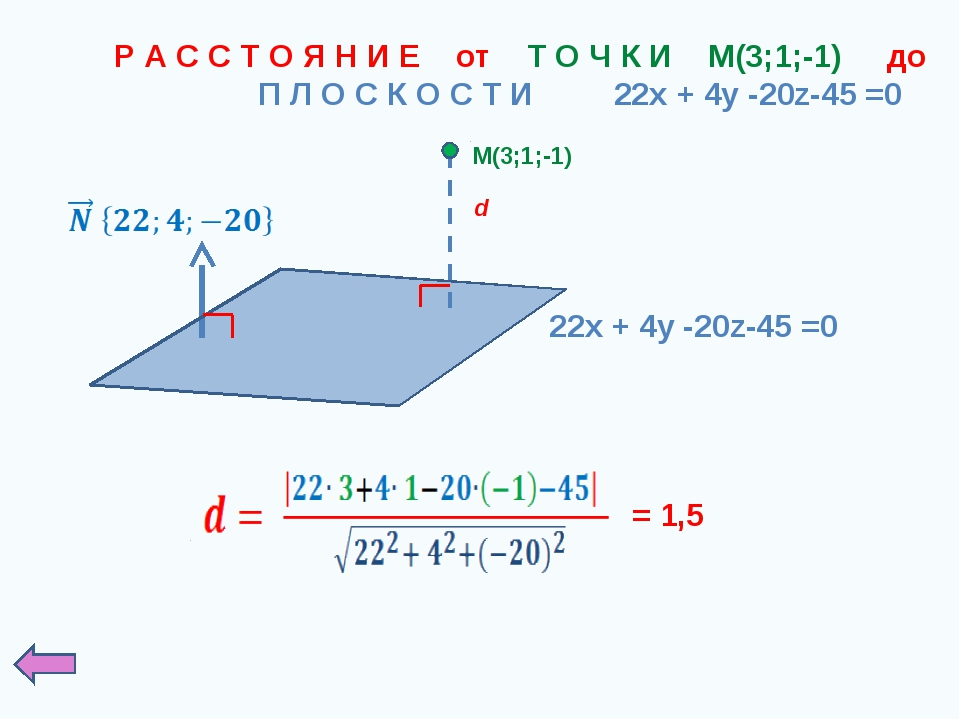 Р А С С Т О Я Н И Е от Т О Ч К И M(3;1;-1) до П Л О С К О С Т И 22x + 4y -20z...