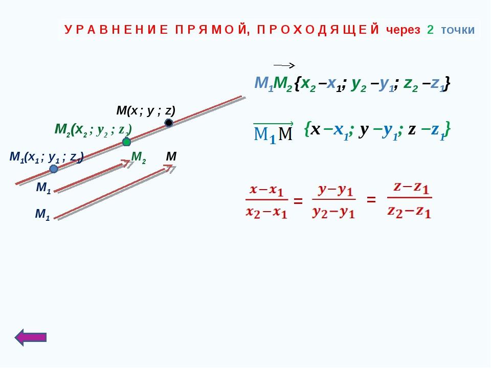 У Р А В Н Е Н И Е П Р Я М О Й, П Р О Х О Д Я Щ Е Й через 2 точки M1(x1 ; у1 ;...