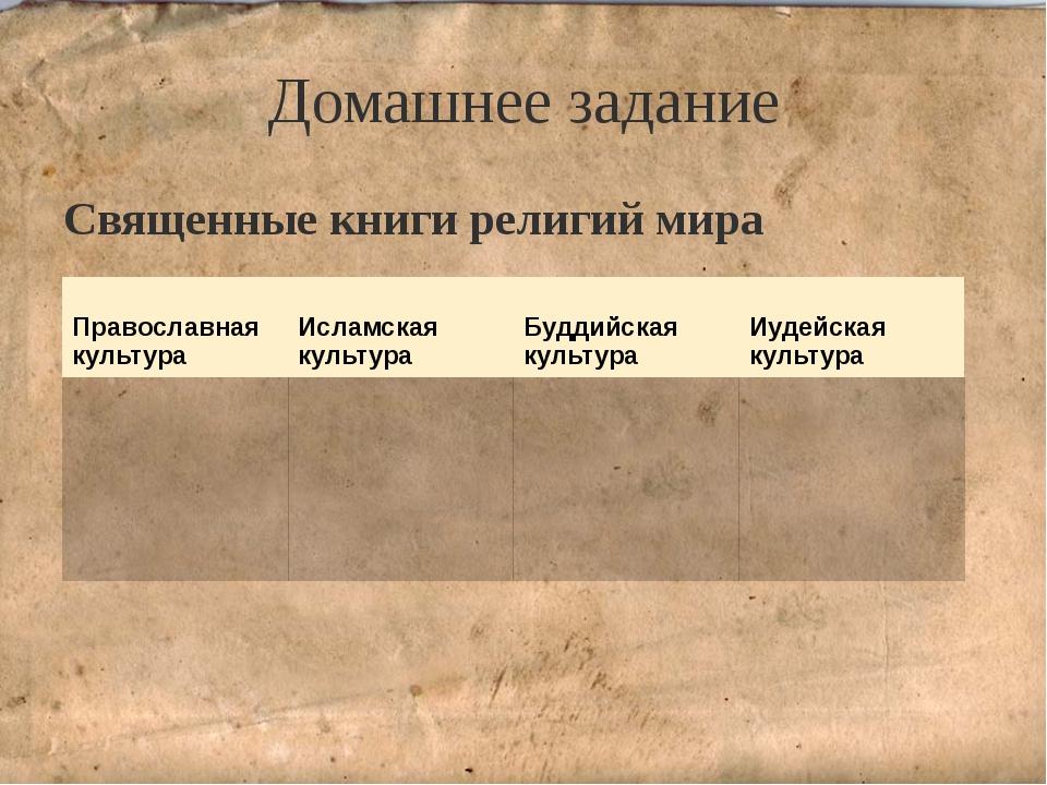 Домашнее задание Священные книги религий мира Православная культура Исламская...