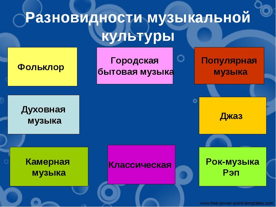 Разновидности музыкальной культуры Фольклор Духовная музыка Камерная музыка Г...
