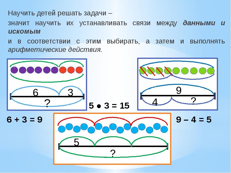 Как решить задачи по моделированию задачи по теме решение треугольника