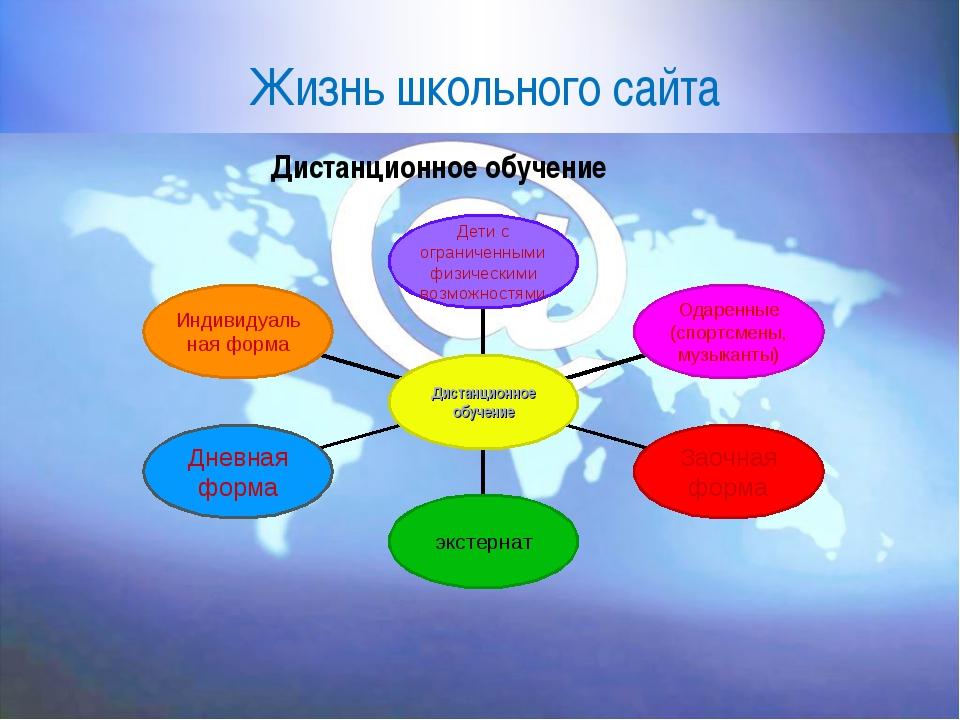 Жизнь школьного сайта Дистанционное обучение Смирнова Елена Алпатова Татьяна