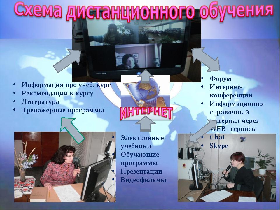 Форум Интернет- конференции Информационно- справочный материал через WEB- сер...