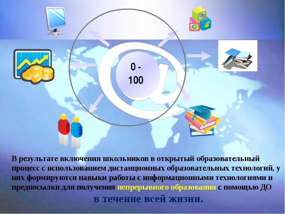 0 - 100 В результате включения школьников в открытый образовательный процесс...