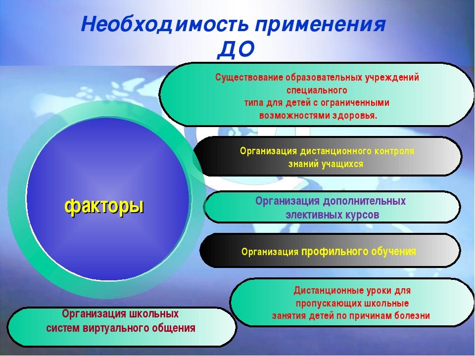 Необходимость применения ДО Существование образовательных учреждений специаль...