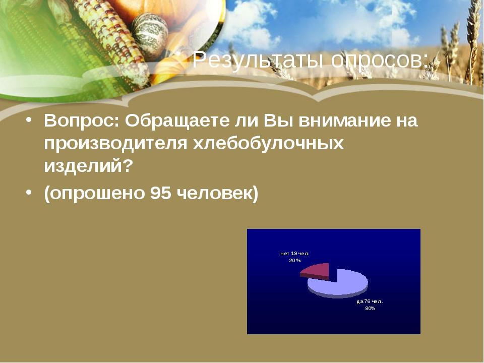 Результаты опросов: Вопрос: Обращаете ли Вы внимание на производителя хлебобу...