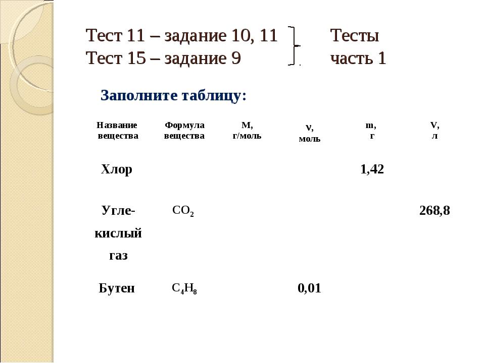 Тест 11 – задание 10, 11 Тесты Тест 15 – задание 9 часть 1 Заполните таблиц...